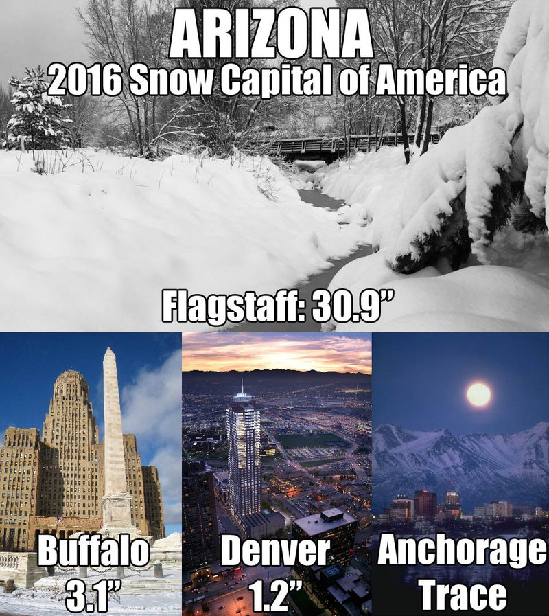 El Nino Takes A Bow For Boosting Snow, Rain Totals